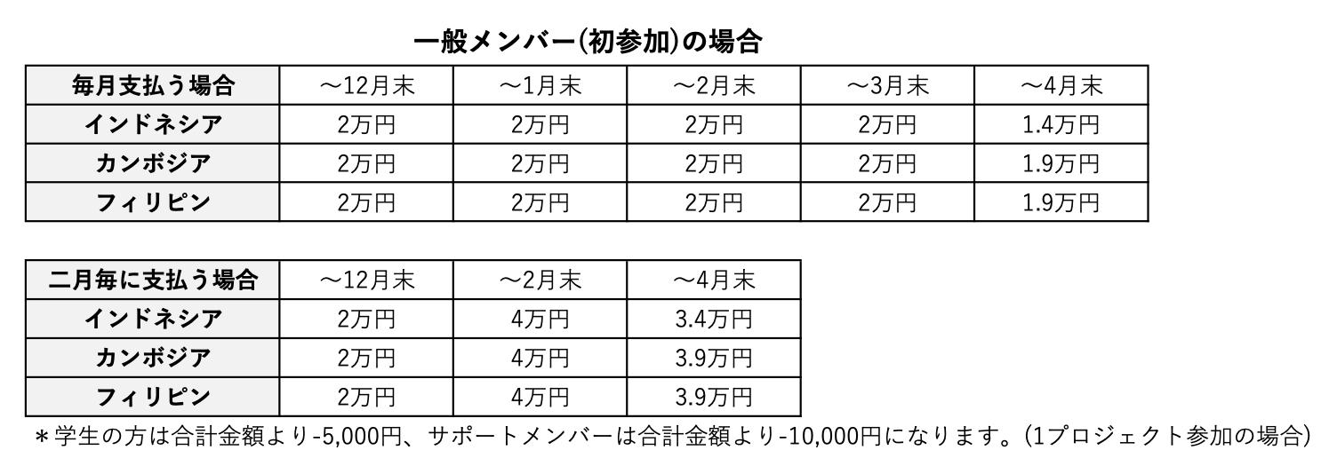 スクリーンショット 2015-05-07 16.24.53
